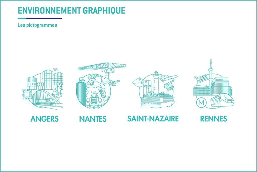 Pictogrammes illustrant les éléments identitaires des villes d'Angers, Nantes, Saint-Nazaire et Rennes au MIPIM.
